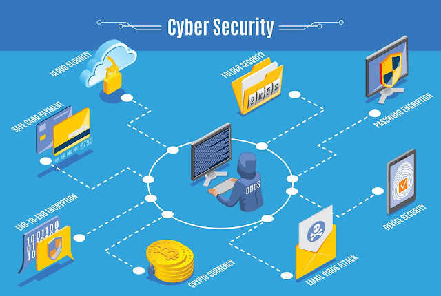 Image: Freepik.co:Cyber_Security_Market_Trends_Forecast_Analysis_2020_2025
