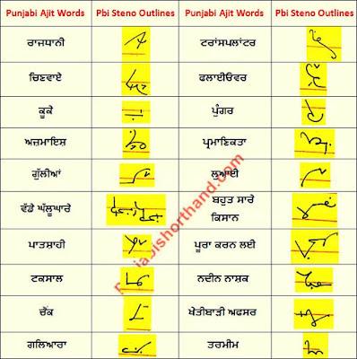 19-may-ajit-shorthand-outlines