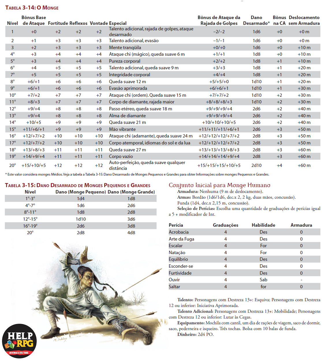 Tabela de Classe Básica - Monge