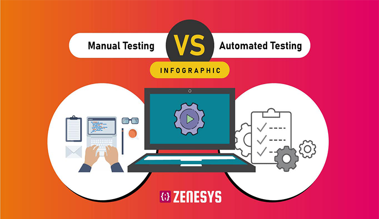 Manual Testing vs Automated Testing #infographic