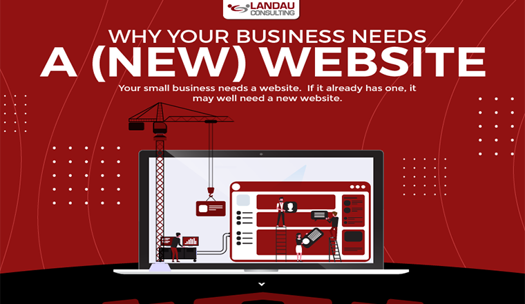 Why Your Business Needs a (New) Website #infographic