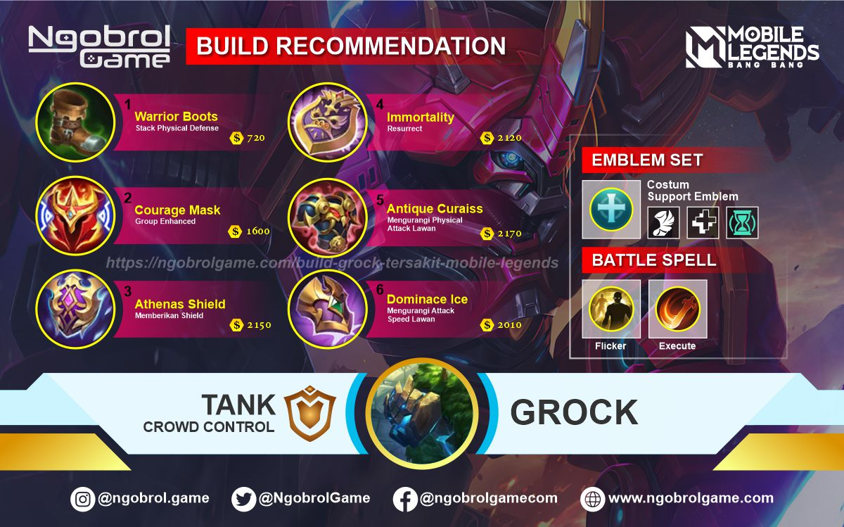 Build Grock Savage Mobile Legends