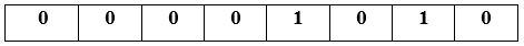 Mengubah Bilangan Biner ke Bilangan Desimal 1