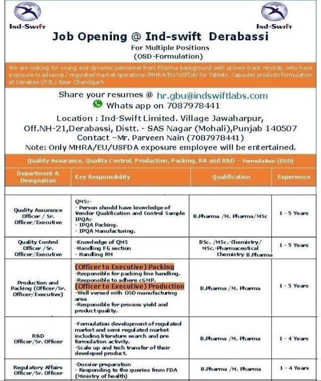 Ind-Swift Ltd. Punjab. Multiple Openings for OSD-Formulation Share your Resume
