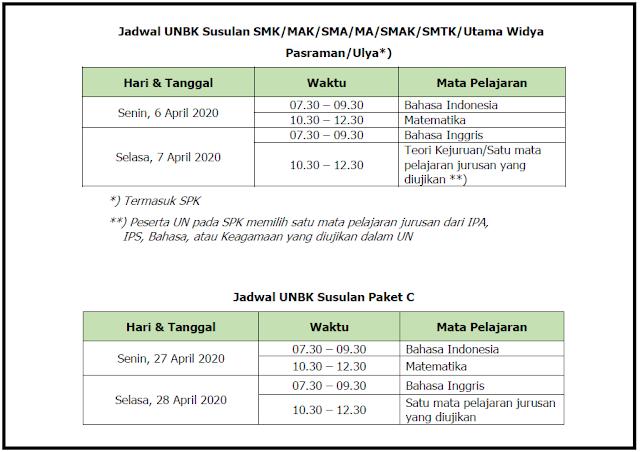 Jadwal Resmi UNBK Susulan Paket C