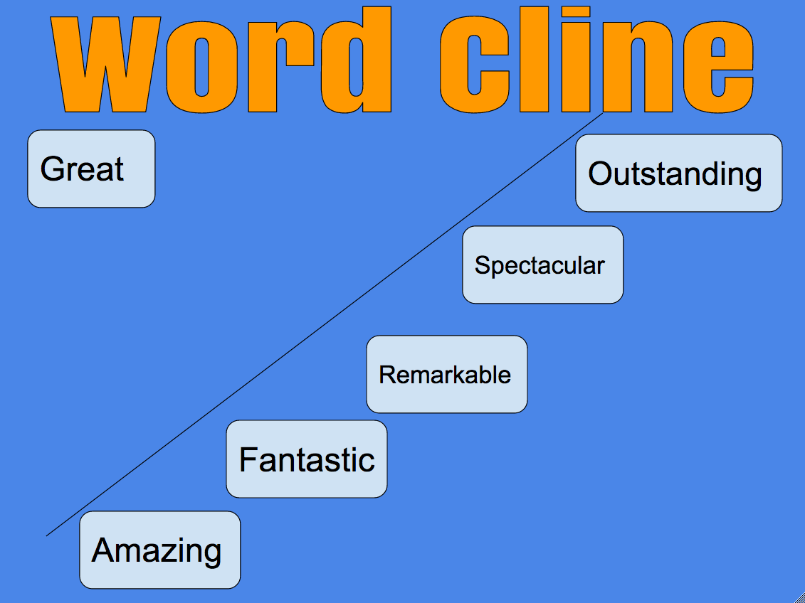 Can Do Word Cline on Space July 29 August 2