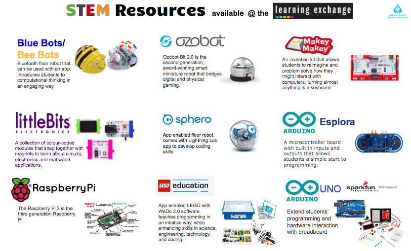 STEM resources via LEX