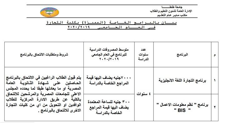 شروط ومصروفات برامج جامعة طنطا للعام الدراسي الجديد 121