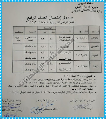 جداول امتحانات اخر العام محافظة السويس 2019 جميع المراحل بالصور