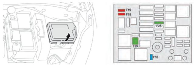 Cars & Fuses: Peugeot 208 Fuses