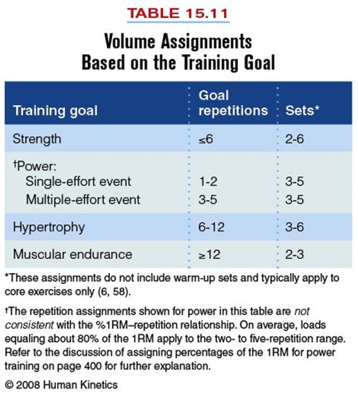 Total Athletic Therapy: Study Spotlight: Training Volume and