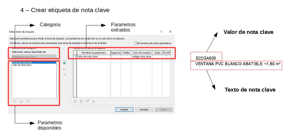 Captura de pantalla: nota clave
