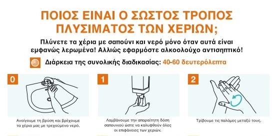 Δράση από την 1η ΤΟΜΥ Άργους για την «Ατομική Υγιεινή και Υγιεινή των Χεριών»