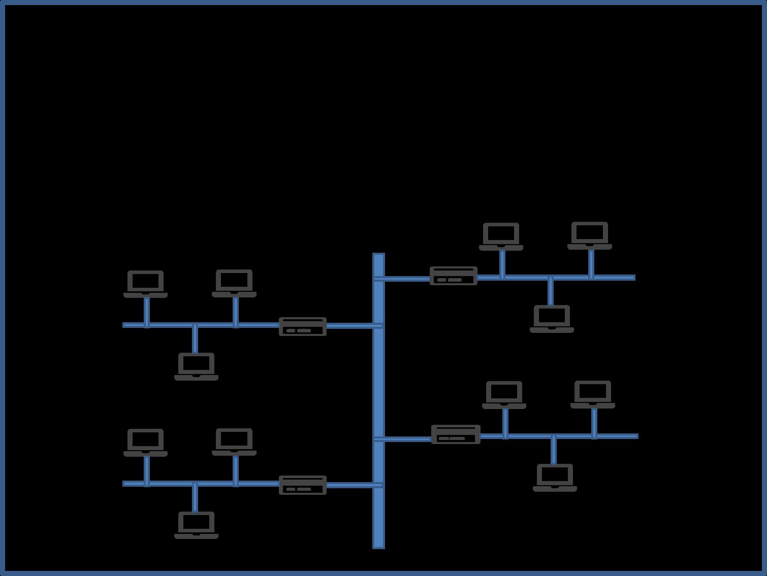 topologi tree sahretech