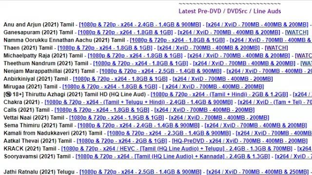Latest Tamilmv Movies