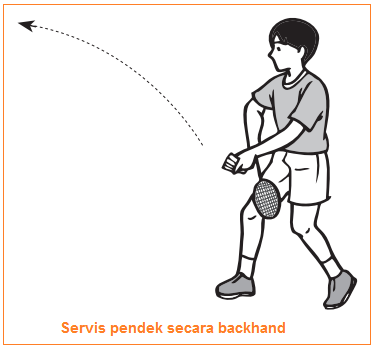 Servis pendek secara backhand - Jenis-Jenis Pukulan Bulu Tangkis (Pegangan Amerika, Forehand, Backhand, Kombinasi, Pukulan Servis, Drive, Smesh, Dropshot)