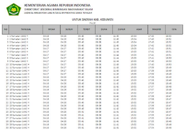 Jadwal Imsakiyah Ramadhan 1442 H Kabupaten Kebumen, Provinsi Jawa Tengah