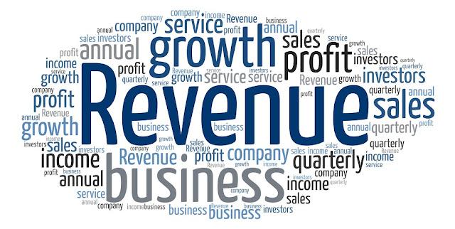 revenue under perfect competitioin