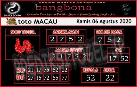 Prediksi Bangabona Togel Macau Kamis 06 Agustus 2020