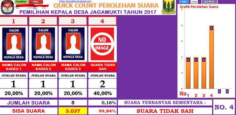 Panduan Lengkap Pilkades Jagamukti Kec Surade Sukabumi