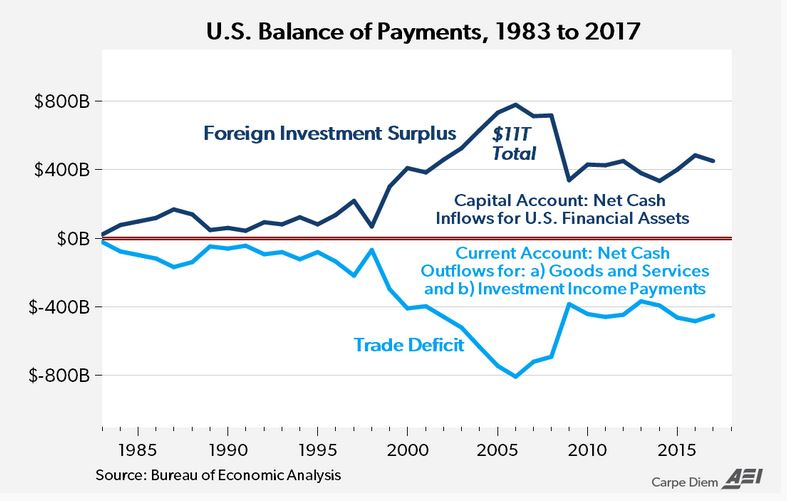 analysis of argentina balance of payments That's why the current account is often the focus of attention in the balance of payments analysis brazil and argentina) the sense in which the two balance.