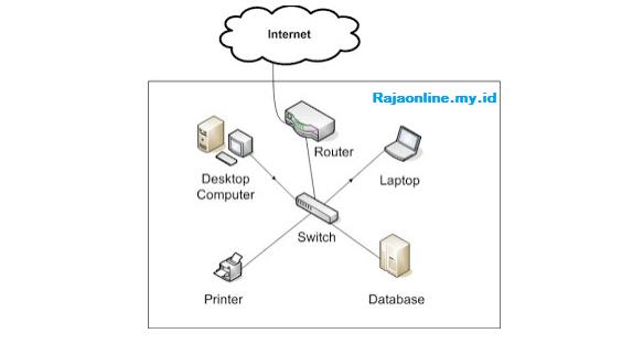 Pengertian Router ? Router adalah alat atau Device perangkat komputer yang tugasnya menyampaikan paket data melewati jaringan internet hingga sampai ketujuannya. Alat ini merupakan sebuah perangkat jaringan yang bekerja pada OSI Layer 3, Pada layer ini sudah dikenal pengalamatan jaringan menggunakan IP Address, serta router ini berperan penting sebagai penghubung atau penerus paket data antara dua segmen jaringan/lebih.