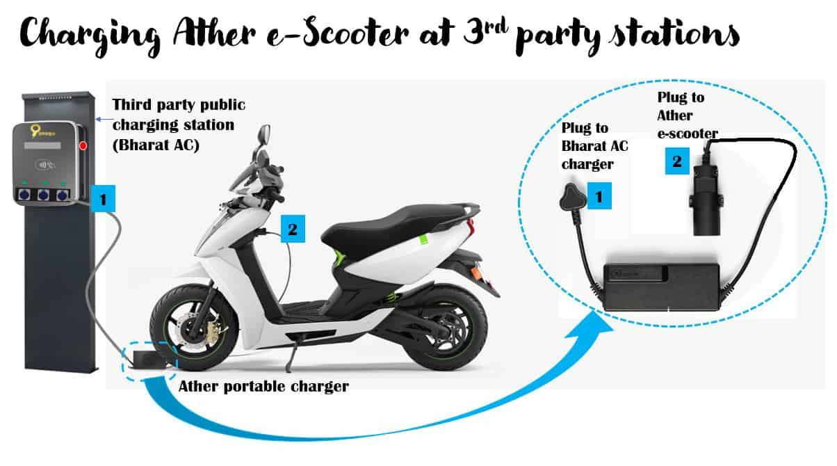 Ather-charging-options-time-cost-2