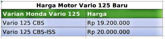 Daftar Harga Motor Vario 125 Honda Baru