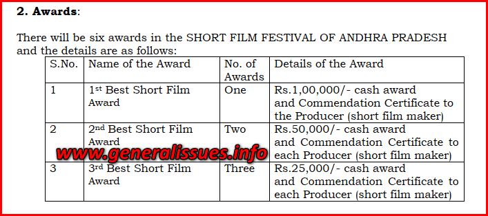 Short film festival of andhra pradesh awards