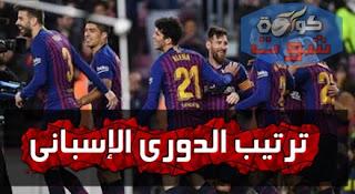 ترتيب الدورى الإسبانى بعد فوز برشلونة على بلد الوليد
