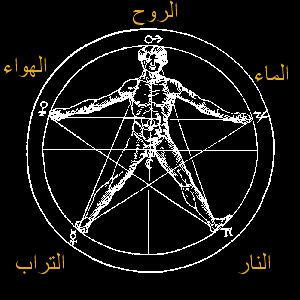 مجهول 3 رمز القمر رمز لغز Awmajriodiml