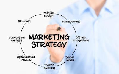 Lập kế hoạch Marketing Online cho doanh nghiệp