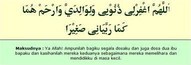 Doa Mohon Ringankan Azab Ibu Bapa Dalam Kubur