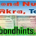 "Prize Bond Draw Hints: ""GOVERNMENT OF PAKISTAN NATIONAL SAVINGS SCHEMES AND CERTIFICATES LIST"" plus 2 more"