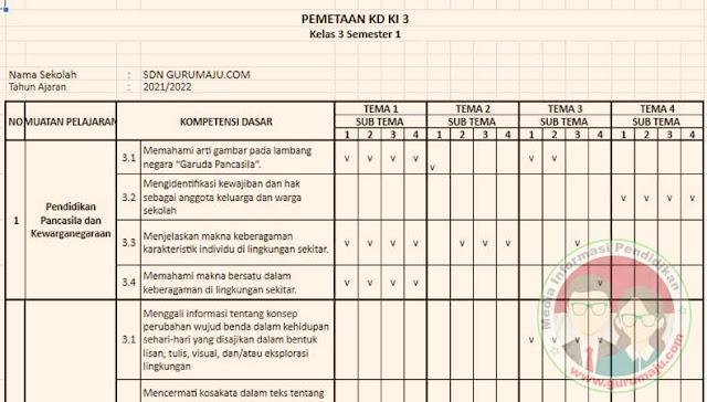 Pemetaan KD Kelas 3 Kurikulum 2013 Revisi 2018 Semester 1