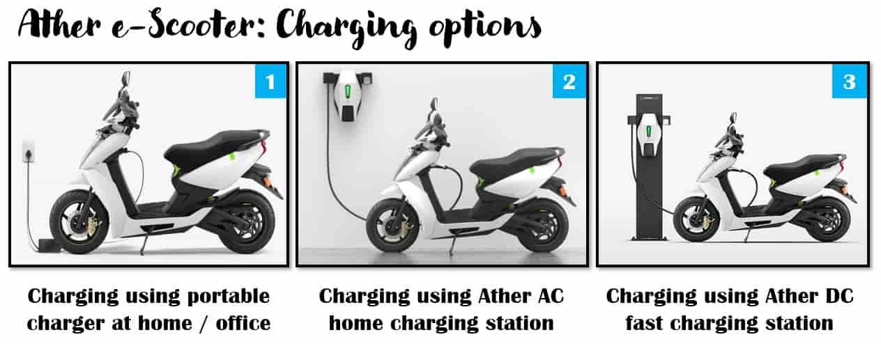 Ather-escooter-charging-options