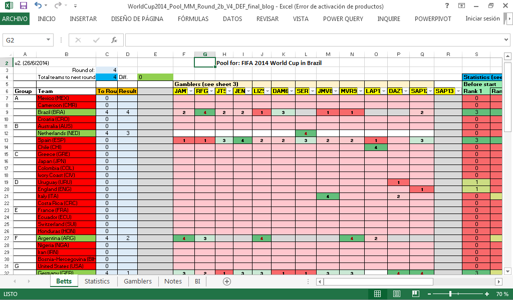 Excel Examples For Your Work Sports And More Pool For
