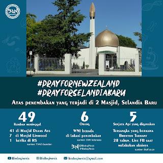 jumlah Korban Penembakan yang Terjadi di Masjid, Selandia Baru