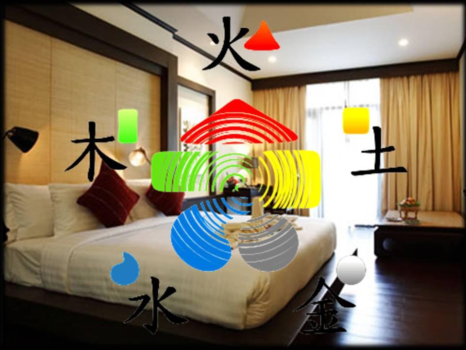 Oraciones para dinero y fortuna feng shui para los for Feng shui para el dormitorio