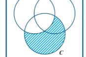 Soal dan Jawaban Ayo Berlatih 2.10 Matematika Kelas 7