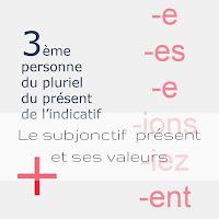 le subjonctif présent et ses valeurs, cours et exercices, conjugaison, FLE, le FLE en un 'clic'
