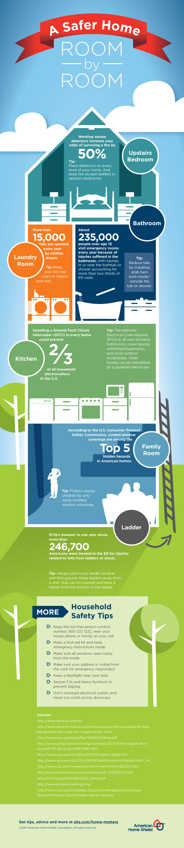 A Safer Home, Room-by-Room #infographic