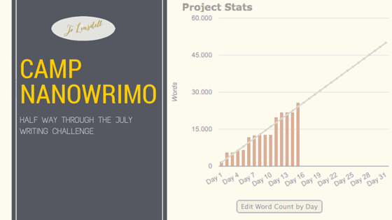 #CampNaNoWriMo: The Half Way Mark