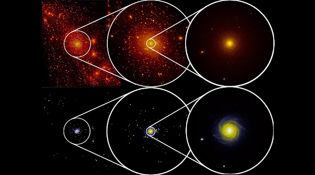 This picture shows the distribution of dark matter (above) and stars (below). © E. Garaldi, C. Porciani, E. Romano-Díaz / University of Bonn for the ZOMG Collaboration