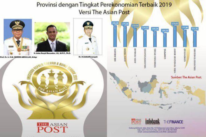 Sulsel Jadi Provinsi dengan Tingkat Perekonomian Terbaik 2019 Versi The Asian Post