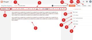 Penjelasan Menu-Menu Halaman Postingan Artikel