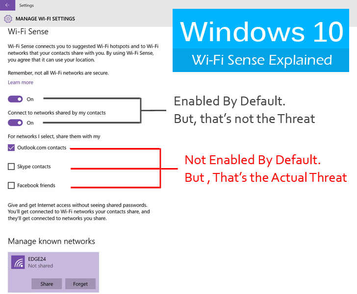 Windows 10 Wi-Fi Sense Explained: Actual Security Threat You Need to Know