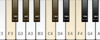 Neapolitan minor scale on key F