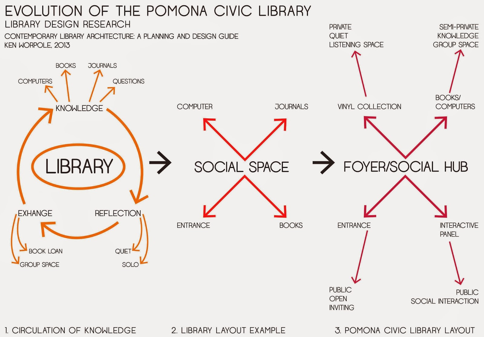 Creating inclusive library environments: a planning guide for.