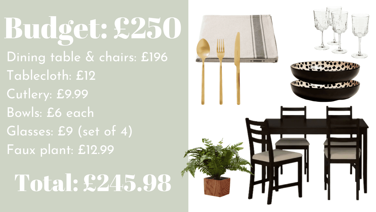 Budget interior updates for your dining room from repainting, adding accessories and decorating a dining space on a tight budget. Interior inspiration